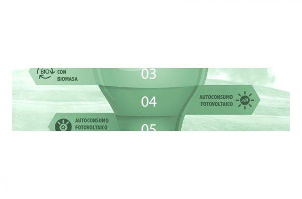 Las 5 Mejores Energías Renovables INFOGRAFÍA