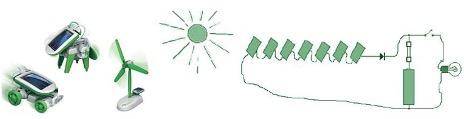 ¿Sabes cómo hacer un juguete que funcione con energía solar?