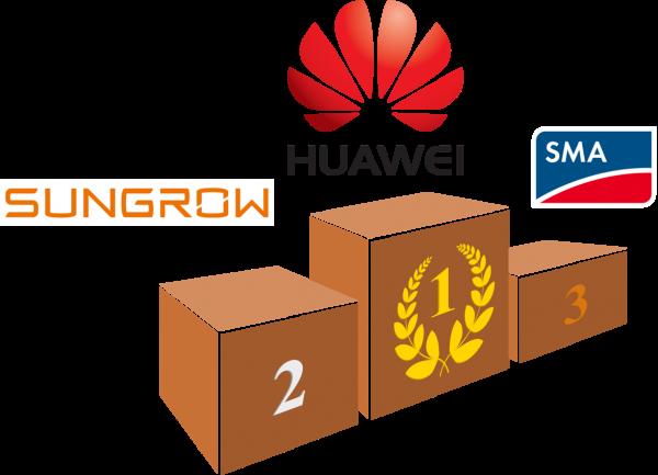Top 3: Huawei, Sungrow y SMA. La española Power Electronics se acerca al podio